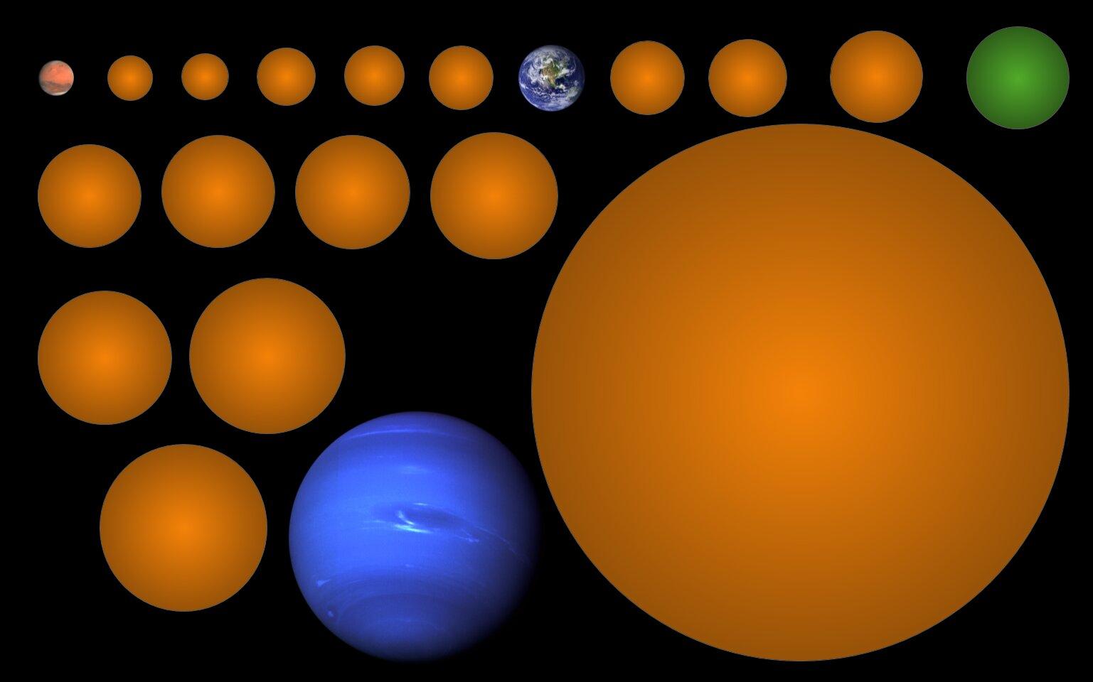 طالبة تكتشف 17 كوكب جديد خارج المجموعة الشمسية قد يمكن لأحدها استضافة حياة - طالبة تكتشف 17 كوكب جديد خارج المجموعة الشمسية قد يمكن لأحدها استضافة حياة