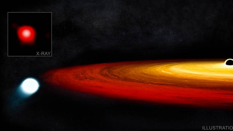 فلكيون يكشفون قصة مثيرة.. نجم يحاول الهروب من ثقب أسود ولكن لا مفر - فلكيون يكشفون قصة مثيرة.. نجم يحاول الهروب من ثقب أسود ولكن لا مفر