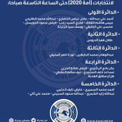 """عبد الوهاب البابطين يلتزم بتحية """"كورونا"""" أمام إدارة الانتخابات لدى تقدّمه للترشح لعضوية مجلس الأمة.     #العبدلى_نيوز"""