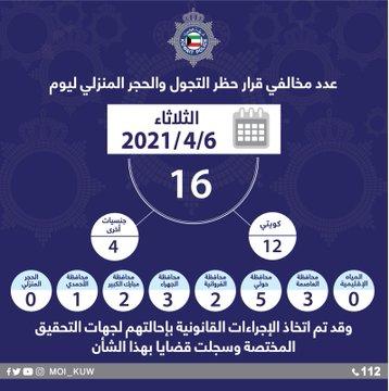 ٢٠٢١٠٤٠٧ ١١٢١٤٨ - #الداخلية: 16 مخالفًا لحظر التجول أمس.. 12 مواطنًا و4 مقيمين.    #العبدلي_نيوز