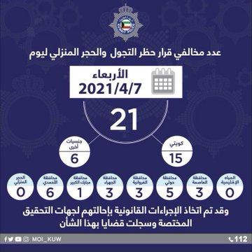 ٢٠٢١٠٤٠٨ ١١٤٢١٢ - 21 مخالفًا لحظر التجول أمس.. 15 مواطنًا و6 مقيمين.    #العبدلي_نيوز