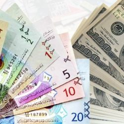 النفط الكويتي يرتفع إلى 67,68 دولار للبرميل.      #العبدلي_نيوز