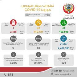 السعودية : إعادة تشغيل 155 مشربية و20 ألف حافظة ماء زمزم بعد توقفها بسبب كورونا .        #العبدلي_نيوز