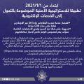 #الداخلية: اقتصار خدمة تجديد الإقامات مادة 20 عبر الأونلاين فقط.. على مدار 24 ساعة.      #العبدلي_نيوز