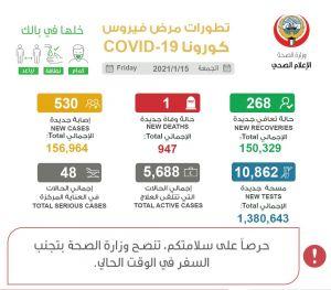 """""""الصحة"""": 530 إصابة جديدة بـ """"كورونا"""" وحالة وفاة واحدة وشفاء 268.     #العبدلي_نيوز"""
