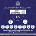 #الداخلية: 16 مخالفًا لحظر التجول أمس.. 12 مواطنًا و4 مقيمين.    #العبدلي_نيوز