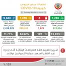 """""""#الصحة"""": 1059 إصابة جديدة بفيروس كورونا.. و5 حالات وفاة.  #العبدلي_نيوز"""