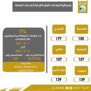 774 شكوى تلقاها «طوارئ خدمات البلدية    #العبدلي_نيوز» خلال أغسطس.   #العبدلي_نيوز