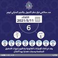 6 مخالفين ل #حظر_التجول أمس.. 5 مواطنين ومقيم               #العبدلي_نيوز