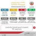 #وزارة_الصحة: تأكيد إصابة 1,176 حالة جديدة، وتسجيل 932 حالة شفاء، و 5 حالات وفاة.         #العبدلي_نيوز