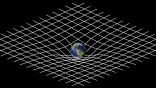 شرح نظرية النسبية بشكل مبسط